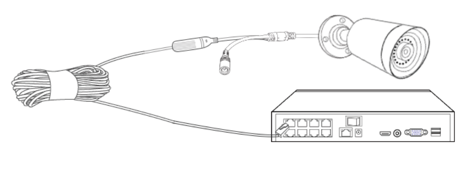 Connecting the cameras with cables
